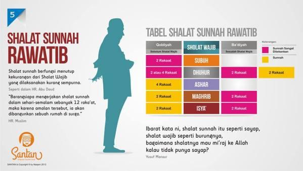sunnah-rawatib